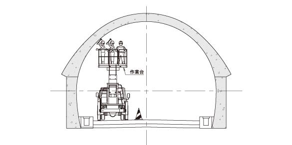近接目視の作業模式図