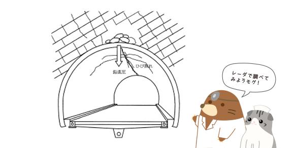 鉛直圧による変状の例